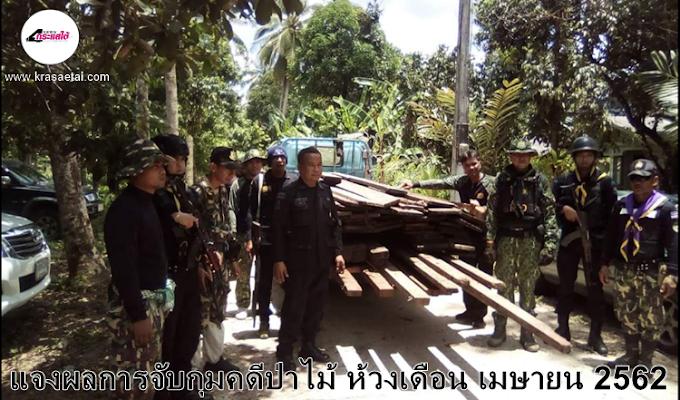 ตำรวจภูธรนราธิวาส ชี้แจงผลการจับกุมคดีป่าไม้ ห้วงเดือน เมษายน 2562