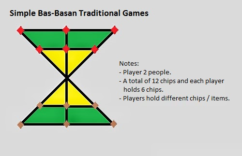 Epic travelers - Simple Bas-Basan Traditional Games