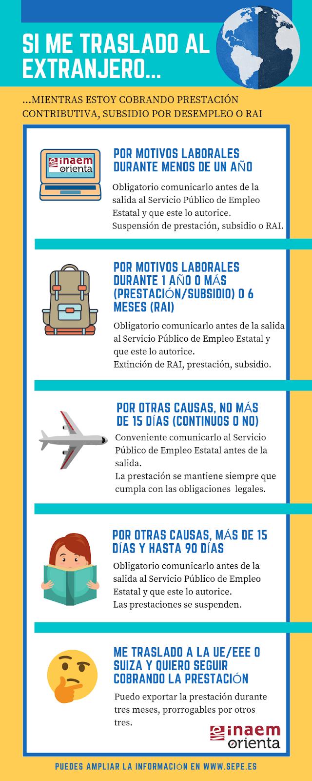 infografía viaje y prestaciones