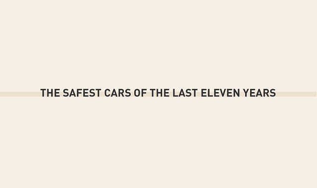 The Safest Car Of The Last Eleven Years