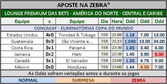 LOTOGOL 825 - GRADE BETS AMÉRICA DO NORTE, CENTRAL E CARIBE - ECM 03