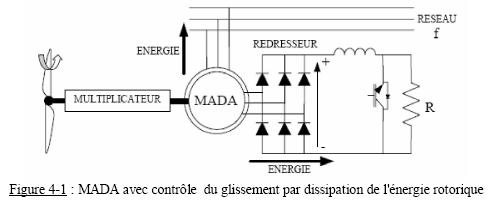 GENERATRICE ASYNCHRONE PDF