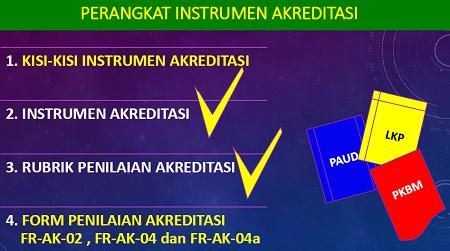 Persyaratan Dokumen Akreditasi PAUD (TK RA KB TPA BA) Tahun 2018
