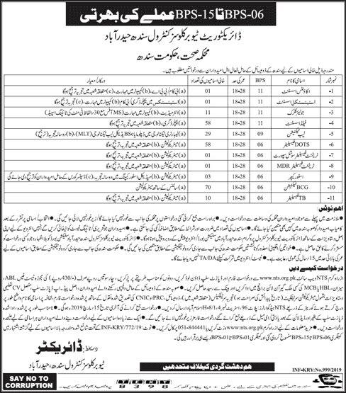 243+Vacancies Health Department Govt Of Sindh Jobs 2019