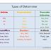 Kelompok Kata Dalam Bahasa Inggris (Determiner)