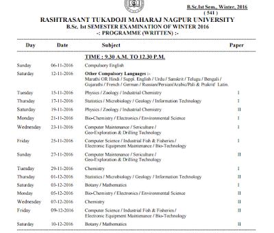 Nagpur University (RTMNU) Time Table