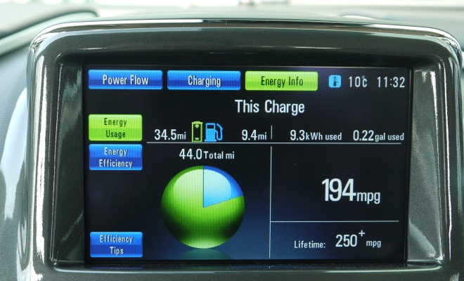 Vauxhall Ampera central information screen