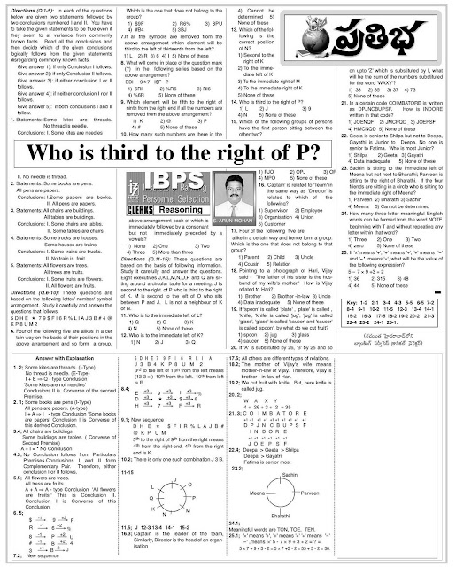IBPS Practice questions from eenadu prathiba ~ All in One