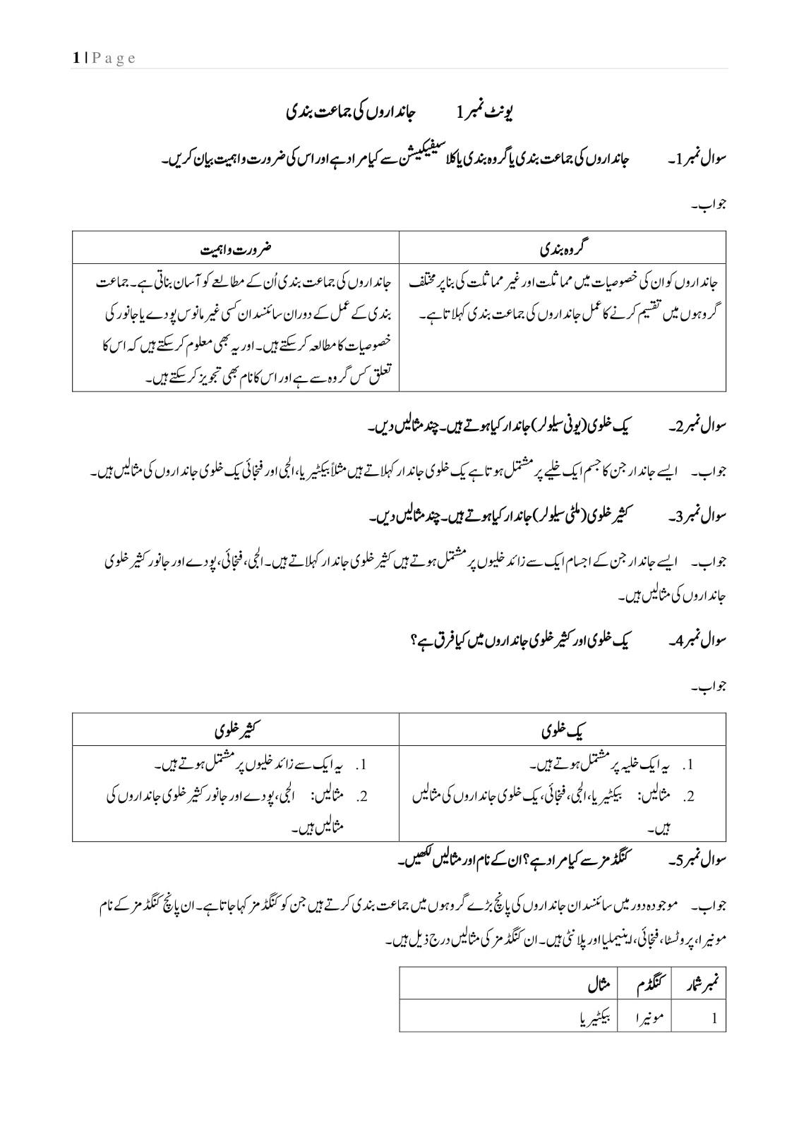 5th Class Science Full Book Easy Notes Urdu Medium