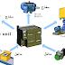 كتاب التحكم الصناعي المبرمج  PLC