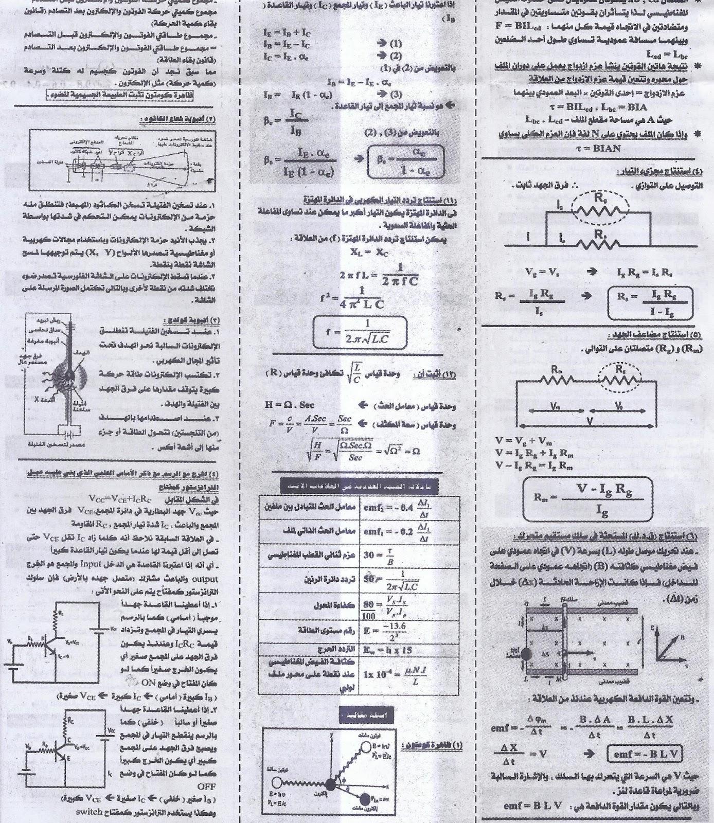 بنك توقعات الفيزياء.. لثالثة ثانوي - ملحق الجمهورية الجزء الاول 7