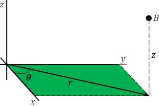 Punto en el espacio en coordenadas cilíndricas