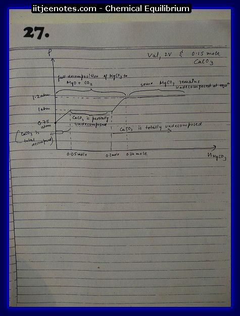 Chemical Equilibrium chemistry4