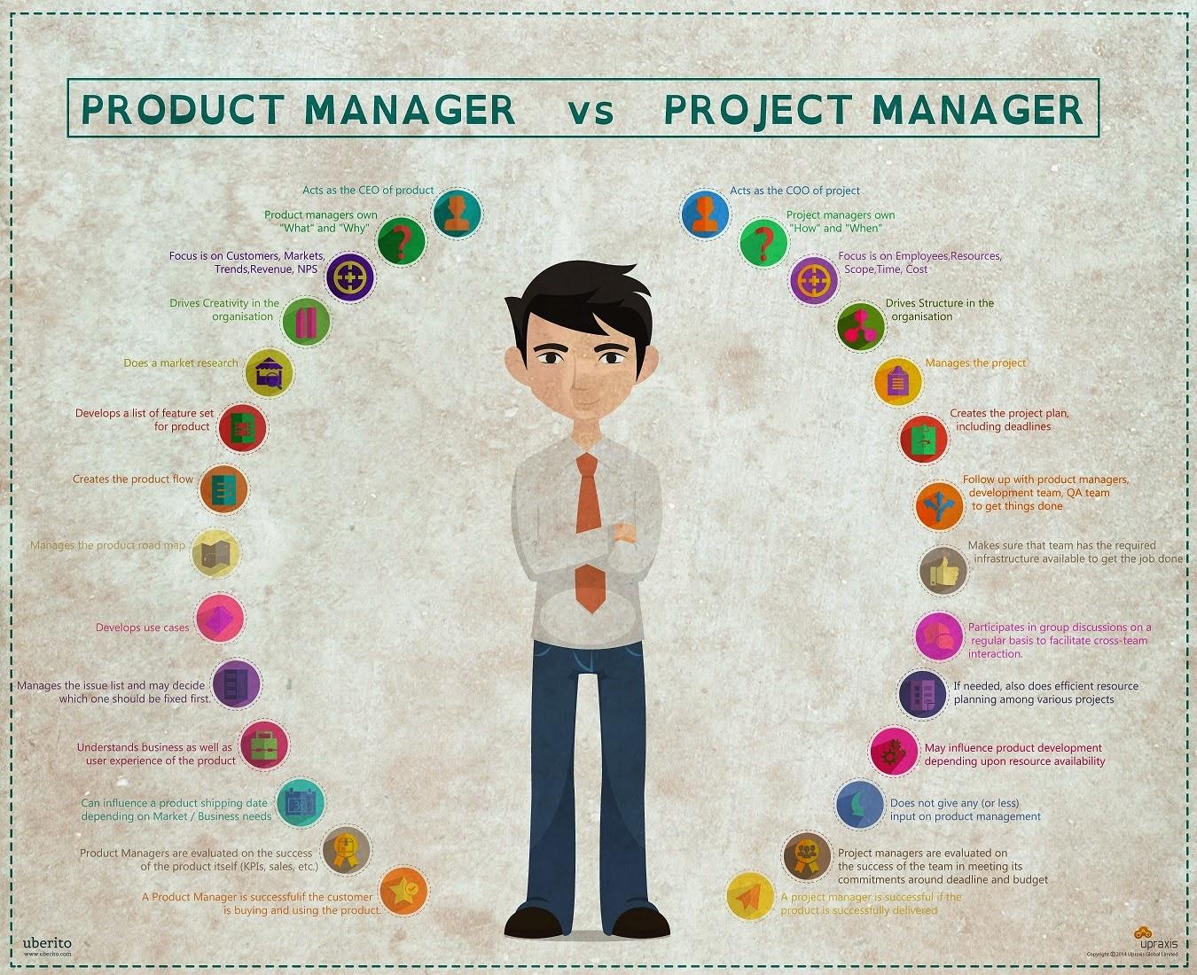 Time-Management Workbook Offer!