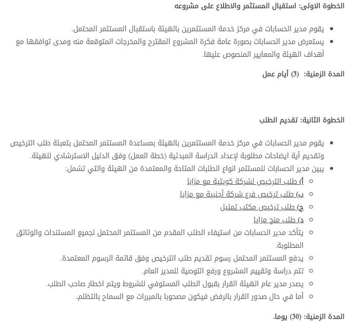 سجل تجاري, للخليجيين, الكويت