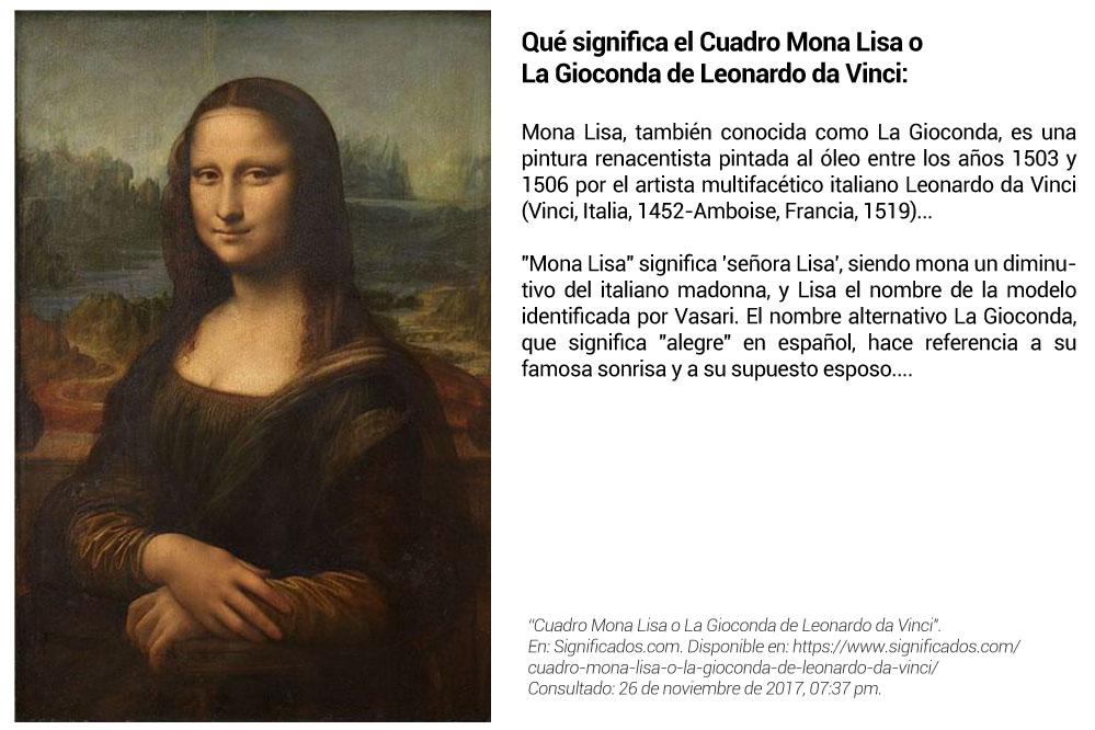 Papelería La Vuelta: Qué significa el Cuadro Mona Lisa o La Gioconda ...