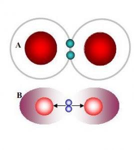 Molekul H2