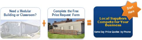 Need a modular building or classroom, complete the price request form
