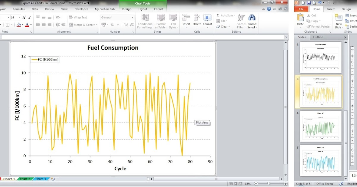 Export all excel charts to power point my engineering world ccuart Images