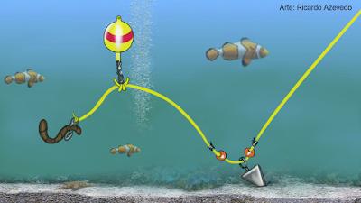 para pesca em rios e pesqueiros
