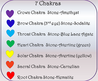 http://getpregnantover40.com/chakras-for-fertility.htm