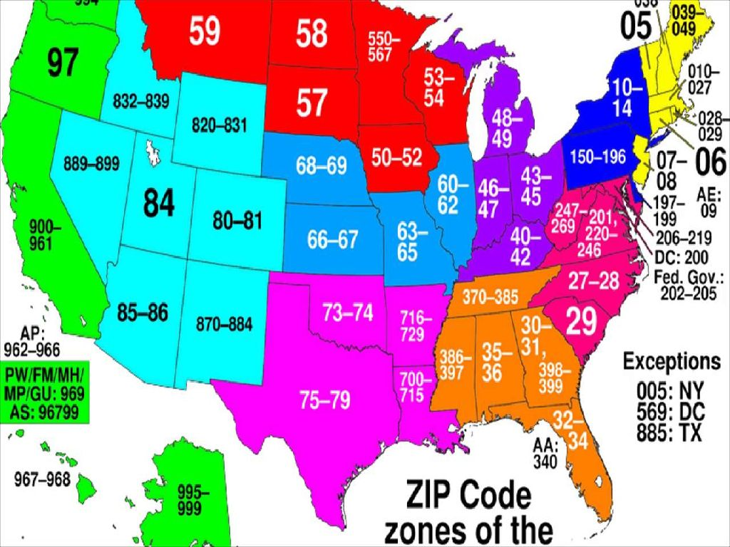 what is postal code of united states