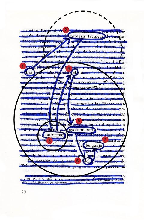 POESÍA VISUAL Reescrituras. Poemas construidos sobre textos de Paul Virilio | Ferran Destemple