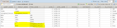 SAP HANA Calculation View, SAP HANA Certifications, SAP HANA Materials, SAP HANA Guides, SAP HANA Live