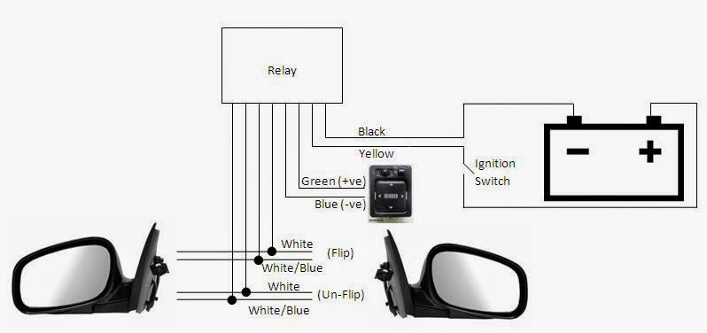 Wiring Diagram Auto Flip Side Mirror Free Wiring Diagram For You