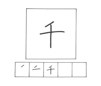 kanji seribu
