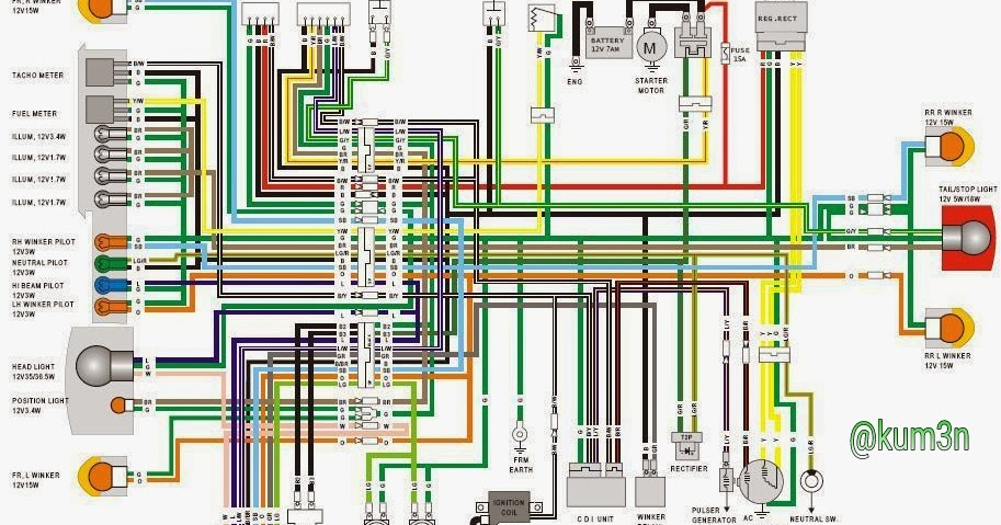 Mengenal Warna Kabel Sepeda Motor