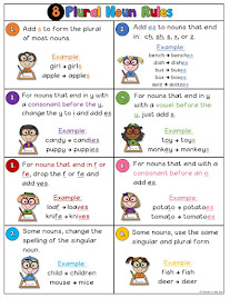 FREE 8 Plural Noun Rules