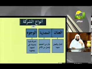 الشافعية فقه  - الاعارة - الشركة - الوديعة ج 29