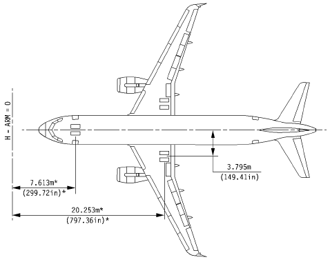 Airbus A320 Weight And Balance Manual - Download Free Apps
