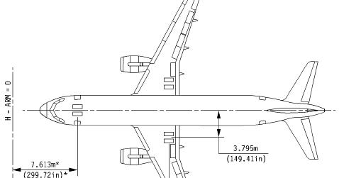 Aviões, Java e Outras Tecnologias: Cálculo de CG à partir