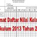 Format Daftar Nilai Kelas 5 Kurikulum 2013 Tahun 2018