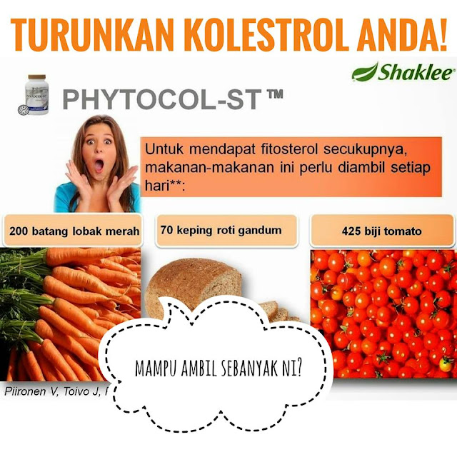 phytocol ST shaklee