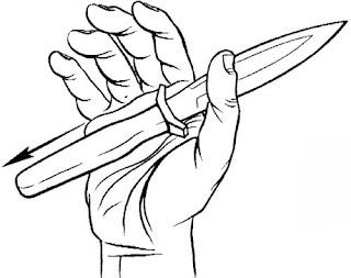 Оценка балансировки боевого ножа