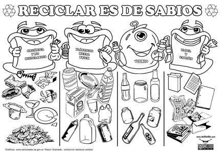 Dibujos Para Colorear De Basura Inorganica Imagui