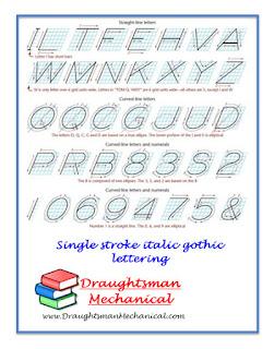 single-stroke-italic-gothic-lettering