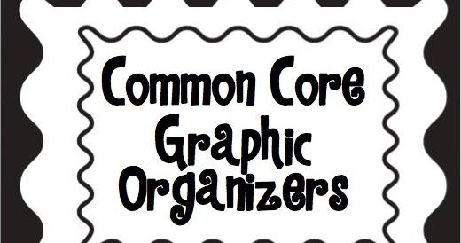 2nd Grade Stuff: Common Core Graphic Organizers: 3rd Grade