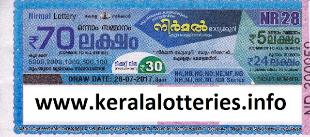 KERALA LOTTERY NIRMAL LATEST  PICTURE