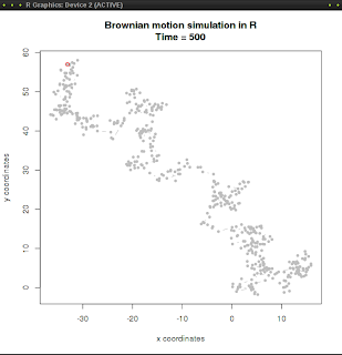 Brownian motion simulation in R