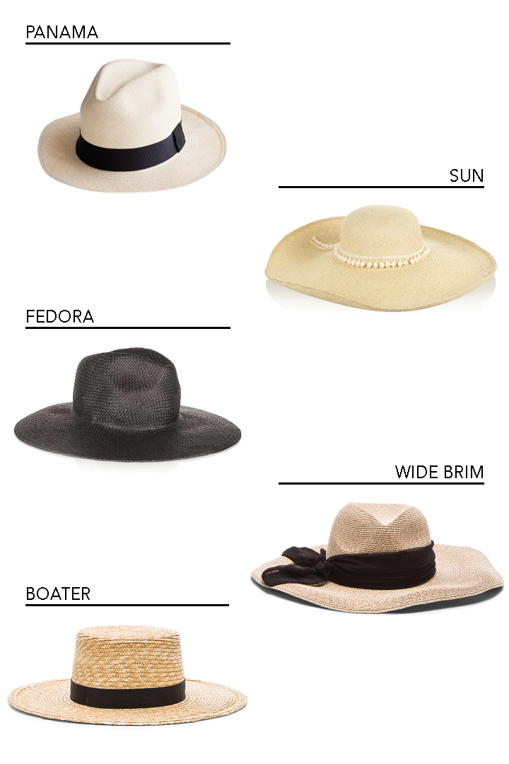 848895a365887 Elements of Katie   Style  Top 5 Straw Hats for Summer