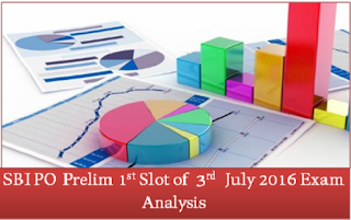 SBI PO Prelims Exam Analysis (Slot-I) 3rd July 2016
