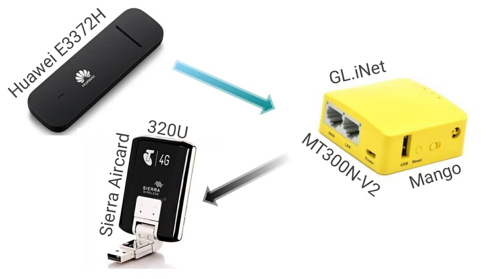 Cara Mengatasi Modem Huawei E3372H Hilink & Sierra Aircard 320U Tidak Terbaca pada Router GL.iNet MT300N-V2 Mango