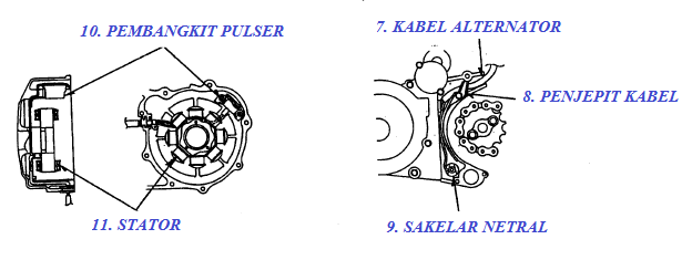 Posisi Kabel Kelistrikan Pada Body Motor Tiger 2000