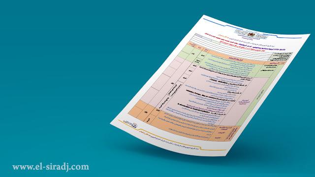 الإطار المنهجي لتخطيط درس أو مقطع تعلمي وفق توجيهات المنهاج المنقح- رياضيات