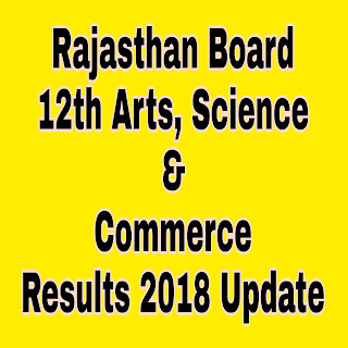 Rajasthan Board 12th Arts, Science & Commerce Results 2018 Update