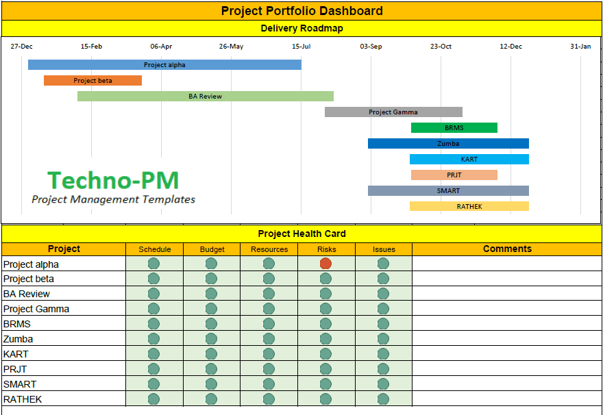 Project Management Dashboard Templates Free Project Management